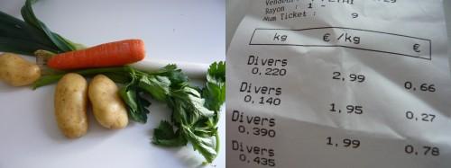légumes,soupe,manger sain et pas cher,prix des légumes,budget alimentation